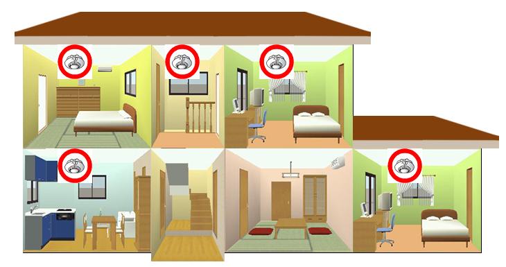 政令で定められた場所に設置する 住宅用火災警報器の判定ボタンを押すと設置が必要な個所が表示されます。 火災報知器の種類・市町村条例の規定は加味されていませんのでご注意ください。